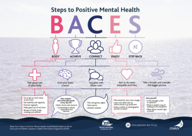 Steps to positive mental health baces infographic yacht crew help